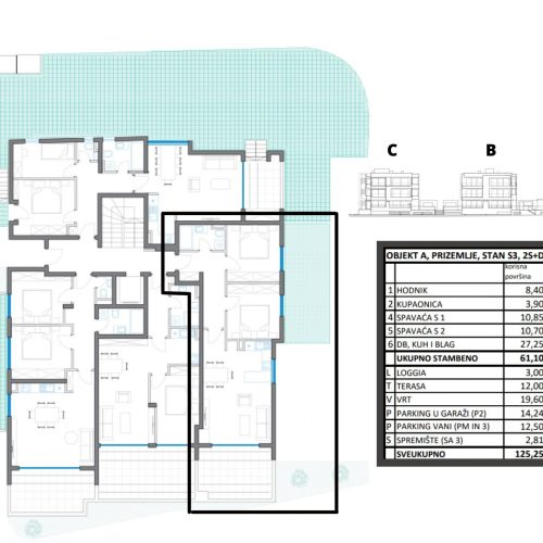 LUKSUZNA NOVOGRADNJA! Zadar – Vitrenjak – 3 zgrade – Jednosobni, dvosobni i trosobni stanovi!